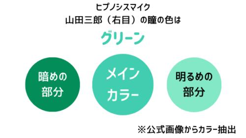 山田三郎の右目の瞳の色はグリーン