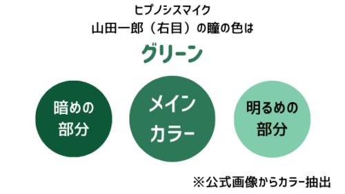 山田一郎の右目の瞳の色はグリーン