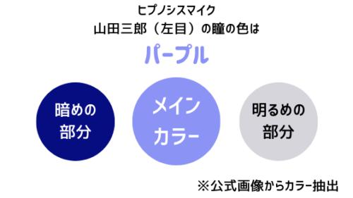 山田三郎の左目の瞳の色はパープル