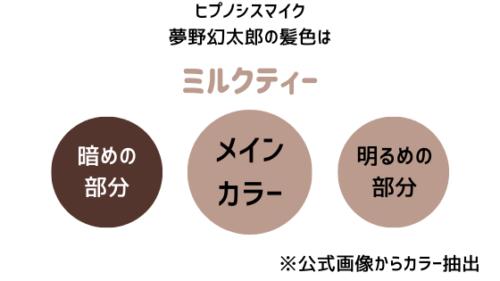 夢野幻太郎の髪色はミルクティ