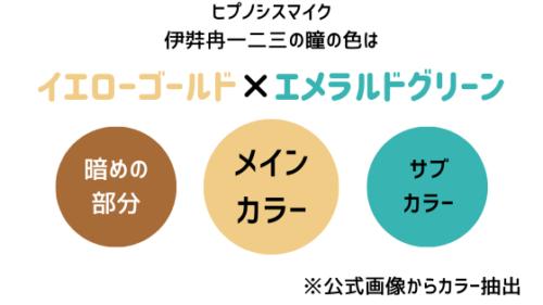 伊弉冉一二三の瞳の色はゴールド×エメラルドグリーン