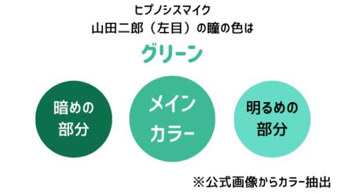 山田二郎の左目の瞳の色はグリーン