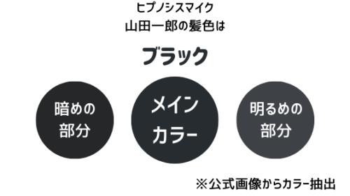 山田一郎の髪色はブラック