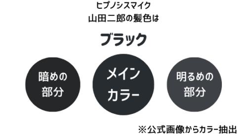 山田二郎の髪色はブラック